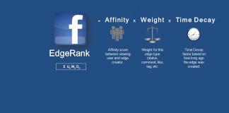 Come raggiungere tanti utenti su Facebook